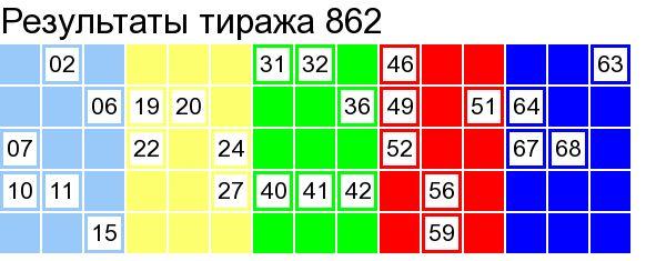 таблица 1114 русского лото